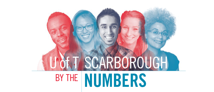 U of T Scarborough By the Numbers cover with diverse group of people.